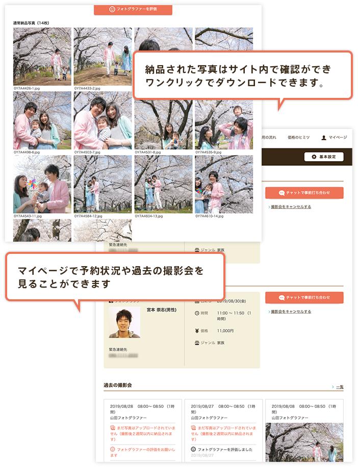 納品された写真はサイト内で確認ができワンクリックでダウンロードできます。/マイページで予約状況や過去の撮影会を見ることができます