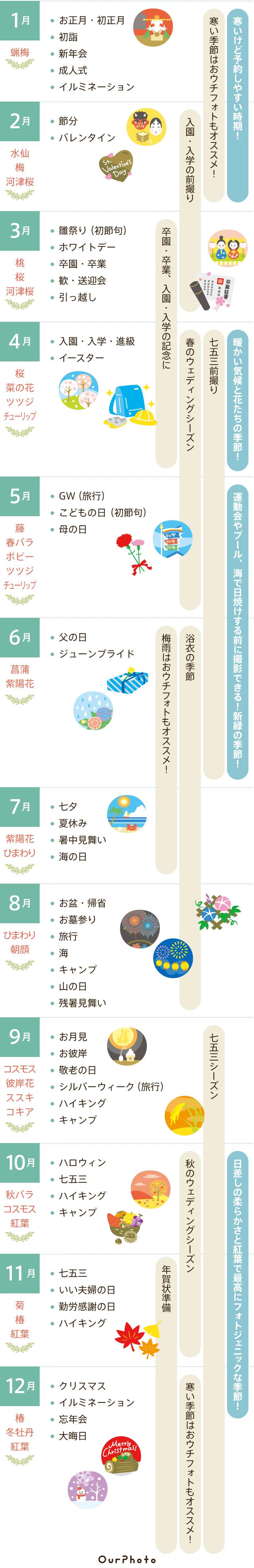 年間撮影カレンダー